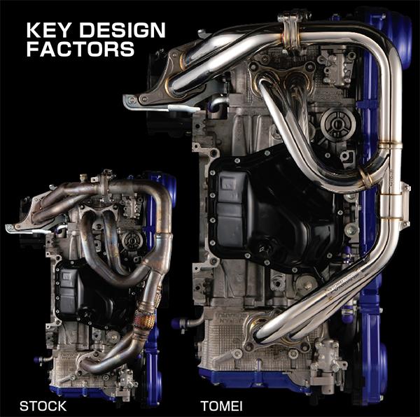 Keyfactors