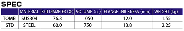 Chart-Spec-6