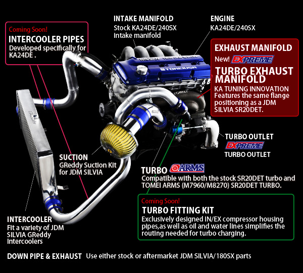 Turbo Kit Daihatsu: KA24DE/240SX TUNING INNOVATION!